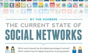 currentstateofsocial-infographic