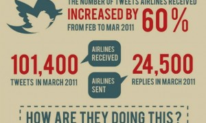 socialmediaairlines-infographic