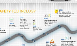 allianz-car-insurance-digital-tech-infographic