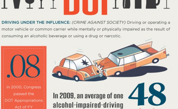 anatomy-of-dui