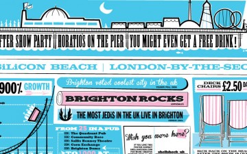 BrightonSEO April 2012 Souvenir Poster (Infographic)