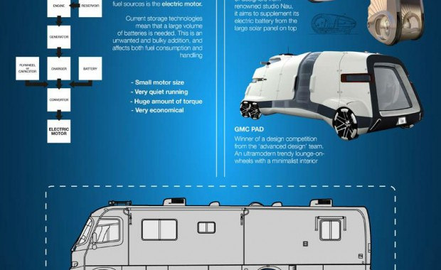 Future-Of-Motorhomes-WEB