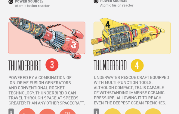 haynes-thunderbirds-cheat-sheet