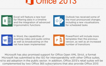 The History of Microsoft Office (Infographic)