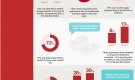Business Energy Barometer (Infographic)
