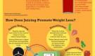 The Basics of Juicing (Infographic)