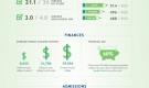 What is the Average College Freshman Like? (Infographic)